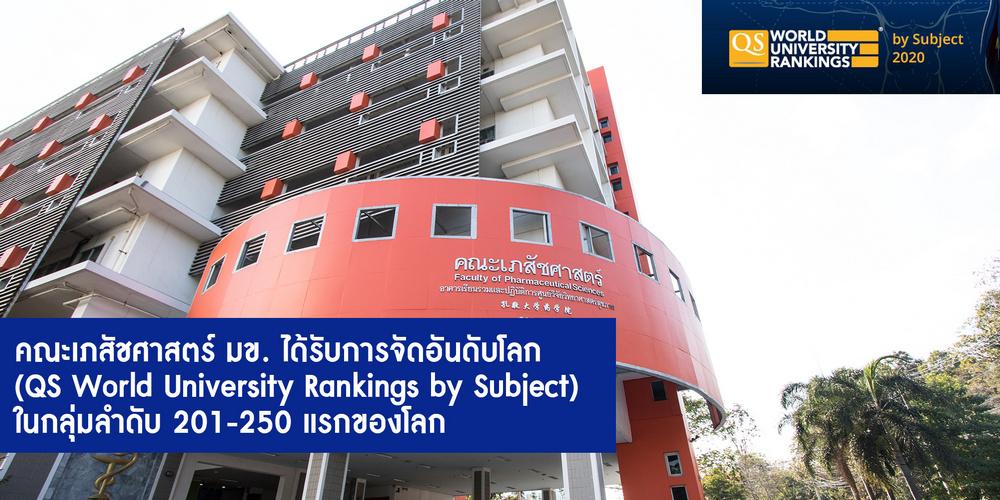 คณะเภสัชศาสตร์ มข. ได้รับการจัดอันดับโลก (QS World University Rankings by Subject) ในกลุ่มลำดับ 201-250 แรกของโลก